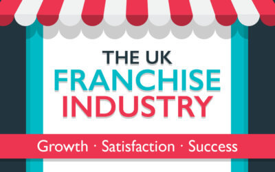 UK Franchise Industry growth in one simple Infographic