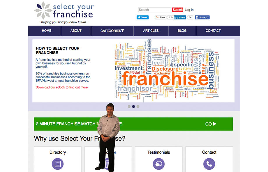 Franchise Marketing Blogs Elect Your Franchise